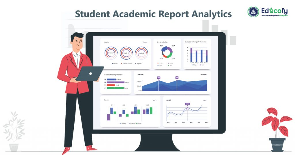 Student Academic Report Analytics