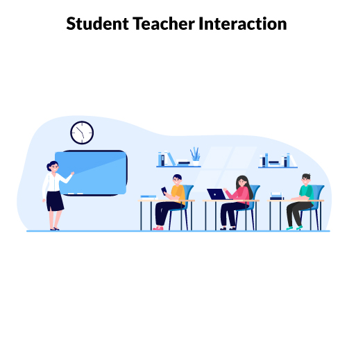 Student-Teacher Interaction from Educational ERP Software
