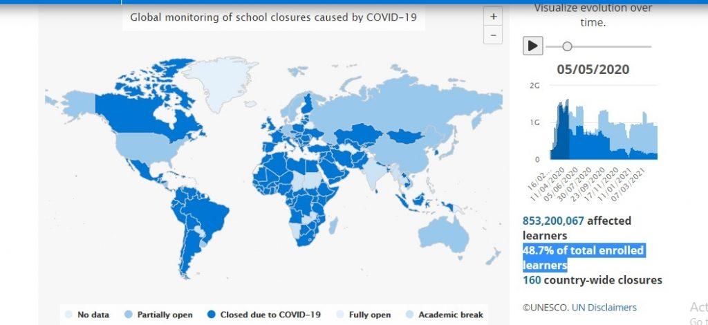 Worldwide Schools Closure Data from UNESCO