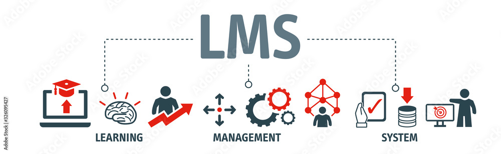 Learning Management System Benefits